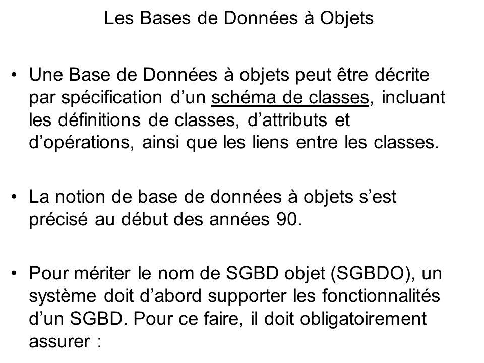 Les Bases de Données à Objets Une Base de Données à objets peut être décrite par spécification d'un schéma de classes, incluant les définitions de cla