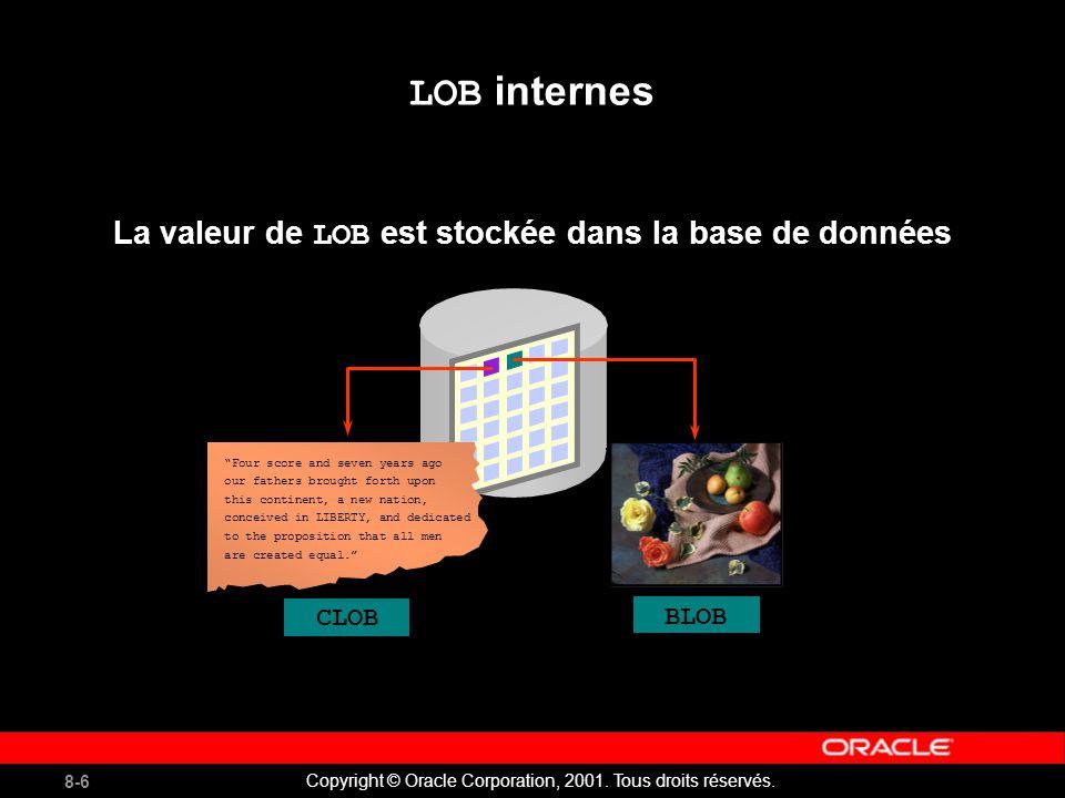 8-6 Copyright © Oracle Corporation, 2001. Tous droits réservés.