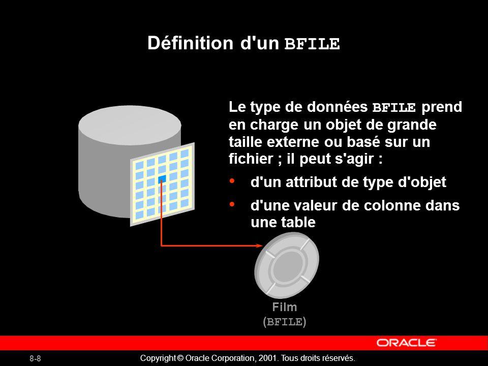 8-8 Copyright © Oracle Corporation, 2001. Tous droits réservés.