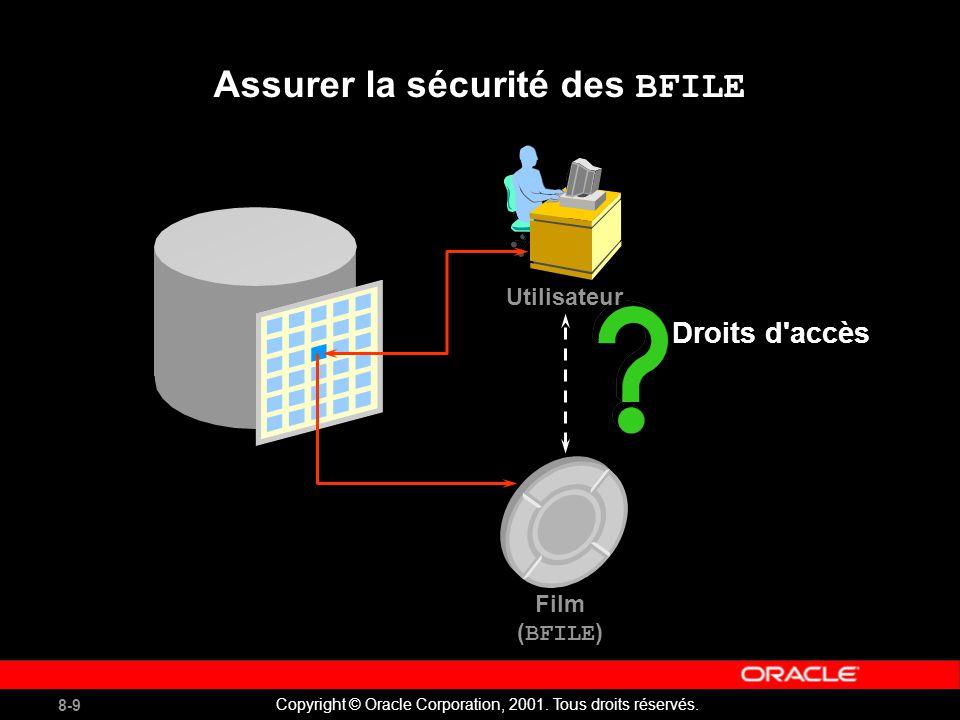 8-9 Copyright © Oracle Corporation, 2001. Tous droits réservés.
