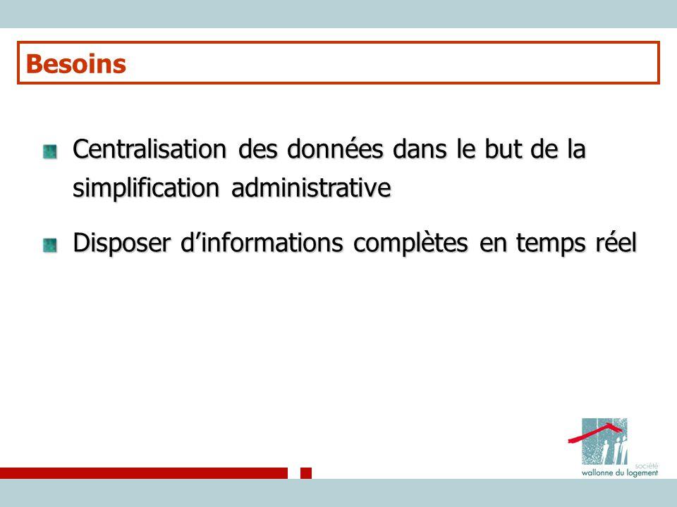 Besoins Centralisation des données dans le but de la simplification administrative Disposer d'informations complètes en temps réel