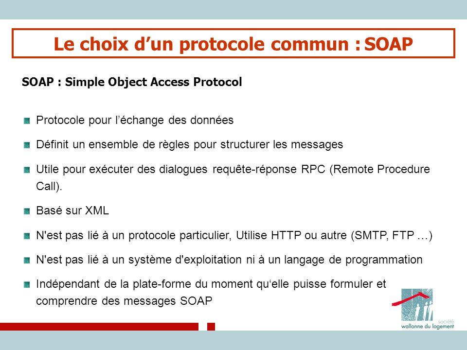 SOAP : Simple Object Access Protocol Protocole pour l'échange des données Définit un ensemble de règles pour structurer les messages Utile pour exécut