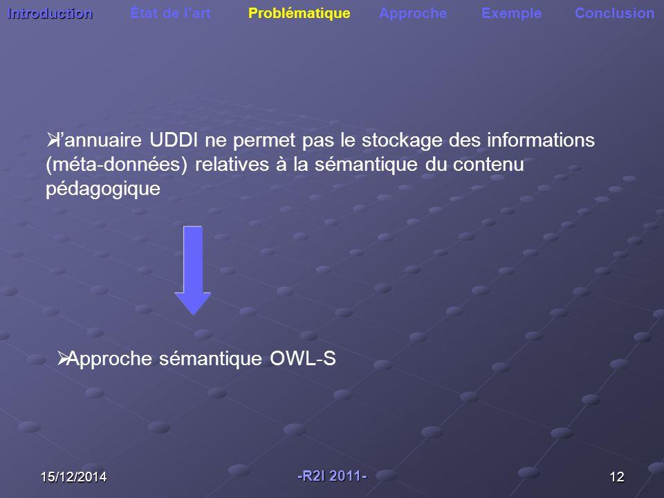 15/12/201412 Introduction Introduction État de l'art Problématique Approche Exemple Conclusion  l'annuaire UDDI ne permet pas le stockage des informations (méta-données) relatives à la sémantique du contenu pédagogique  Approche sémantique OWL-S -R2I 2011-