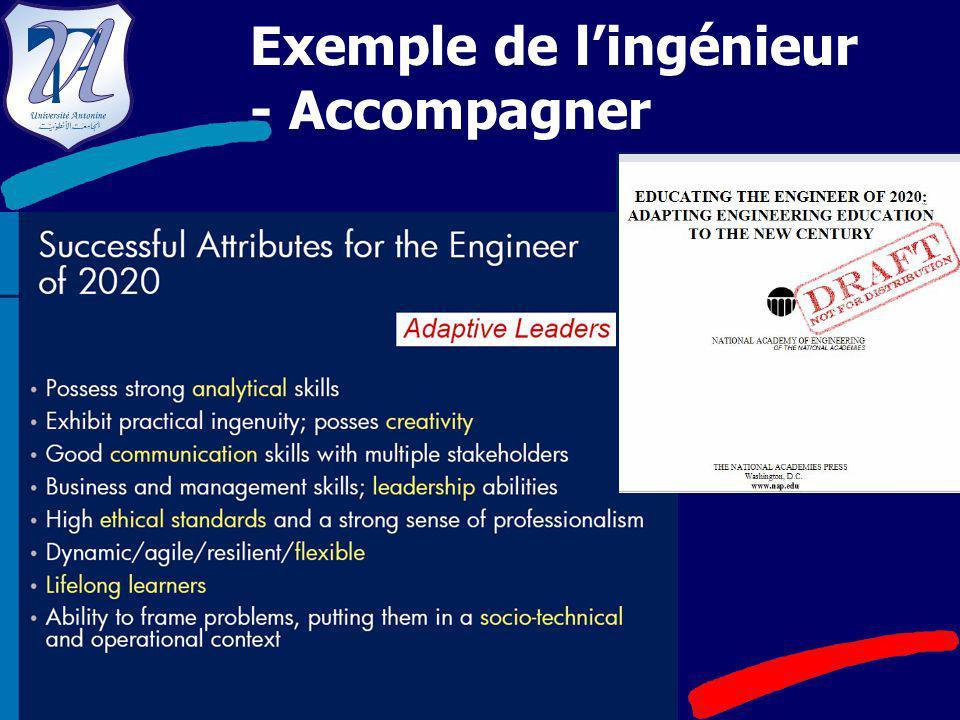 10 Exemple de l'ingénieur - Accompagner