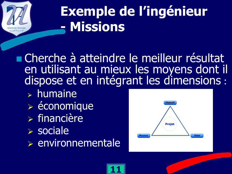 11 Exemple de l'ingénieur - Missions Cherche à atteindre le meilleur résultat en utilisant au mieux les moyens dont il dispose et en intégrant les dimensions :  humaine  économique  financière  sociale  environnementale
