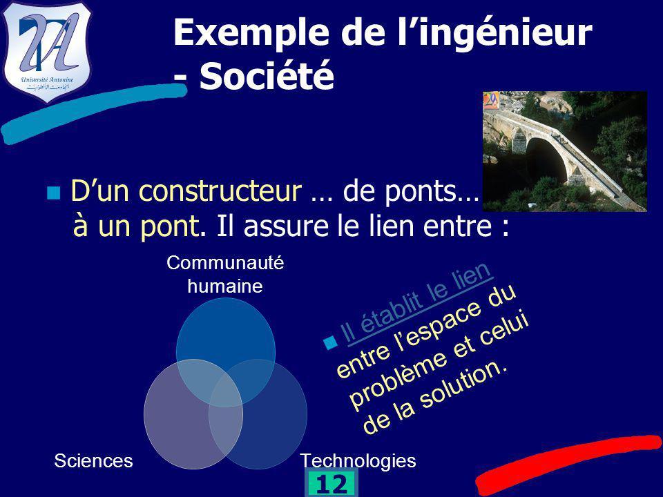 12 Exemple de l'ingénieur - Société D'un constructeur … de ponts… à un pont.