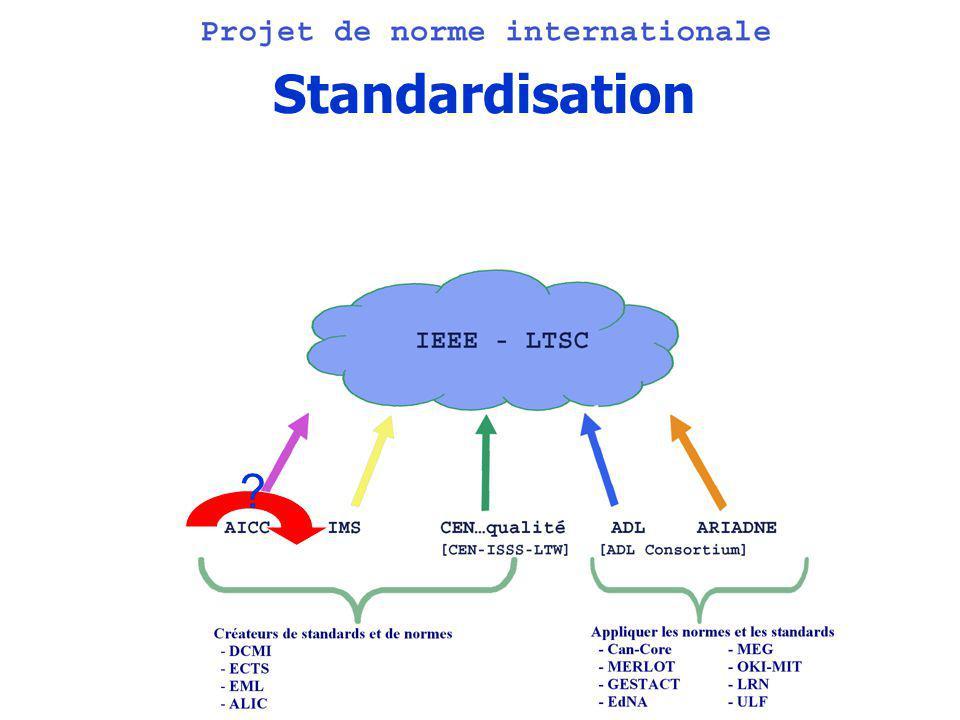 16 Standardisation