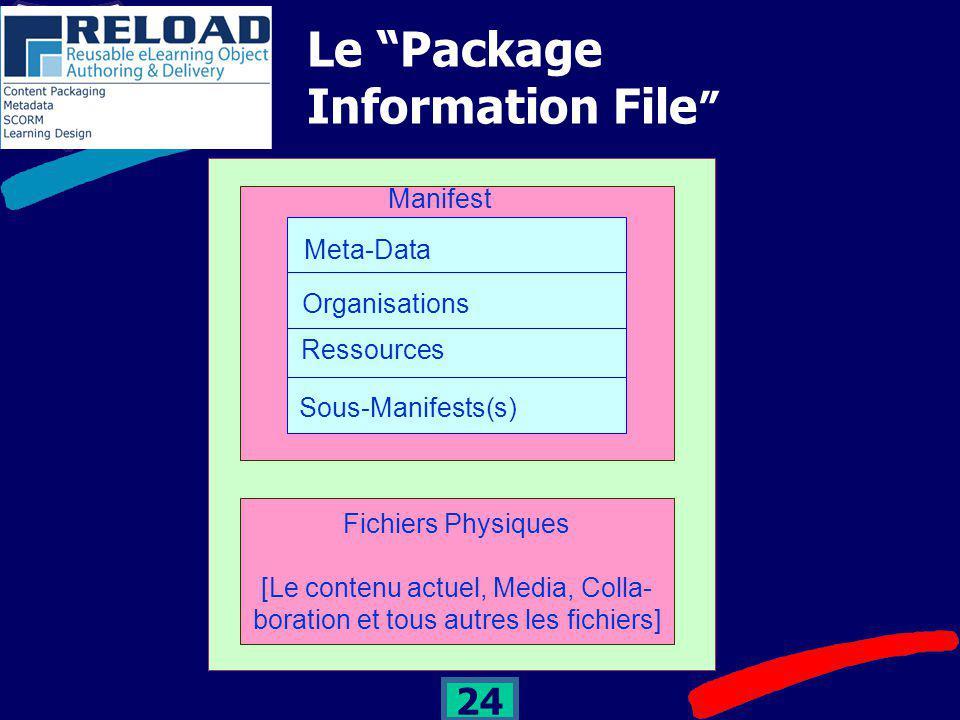 24 Le Package Information File Fichiers Physiques [Le contenu actuel, Media, Colla- boration et tous autres les fichiers] Manifest Meta-Data Organisations Ressources Sous-Manifests(s)