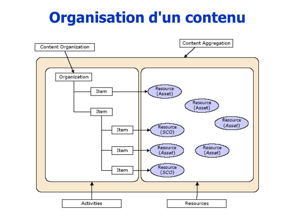 26 Organisation d un contenu