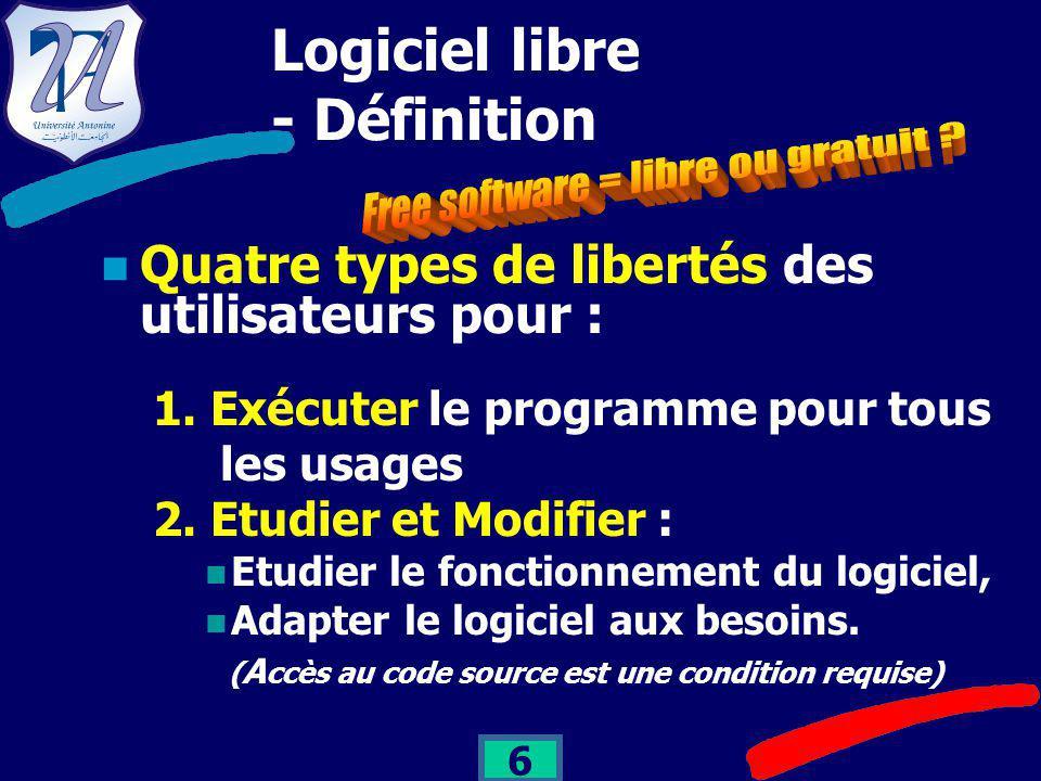 6 Logiciel libre - Définition Quatre types de libertés des utilisateurs pour : 1.