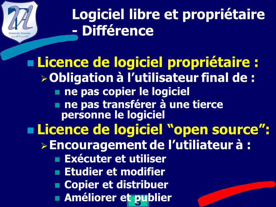 8 Logiciel libre et propriétaire - Différence Licence de logiciel propriétaire :  Obligation à l'utilisateur final de : ne pas copier le logiciel ne pas transférer à une tierce personne le logiciel Licence de logiciel open source :  Encouragement de l'utiliateur à : Exécuter et utiliser Etudier et modifier Copier et distribuer Améliorer et publier