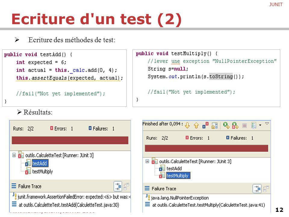 JUNIT 12 M.Romdhani, INSAT, Janvier 2009   Résultats:   Ecriture des méthodes de test: Ecriture d'un test (2)