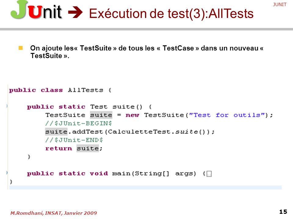 JUNIT 15 M.Romdhani, INSAT, Janvier 2009 J U nit J U nit  Exécution de test(3):AllTests On ajoute les« TestSuite » de tous les « TestCase » dans un n