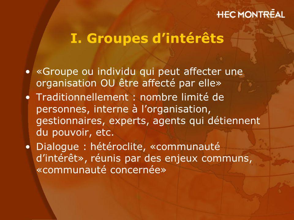 I. Groupes d'intérêts «Groupe ou individu qui peut affecter une organisation OU être affecté par elle» Traditionnellement : nombre limité de personnes