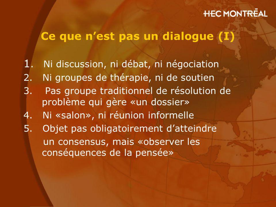 Ce que n'est pas un dialogue (I) 1. Ni discussion, ni débat, ni négociation 2. Ni groupes de thérapie, ni de soutien 3. Pas groupe traditionnel de rés