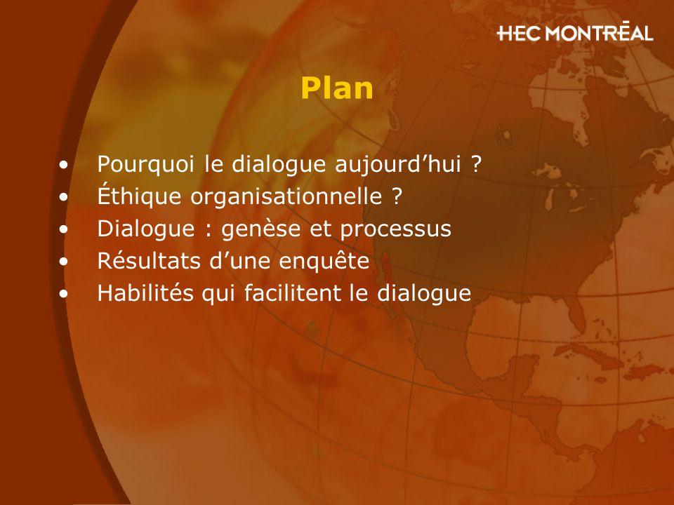 Plan Pourquoi le dialogue aujourd'hui ? Éthique organisationnelle ? Dialogue : genèse et processus Résultats d'une enquête Habilités qui facilitent le