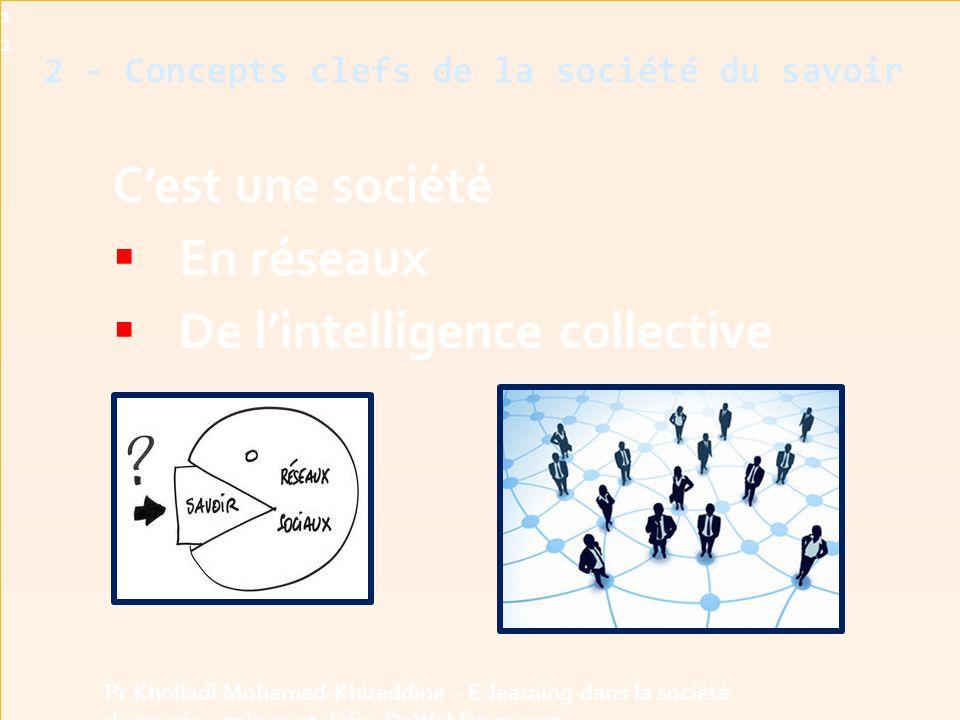 C'est une société  En réseaux  De l'intelligence collective 2 - Concepts clefs de la société du savoir12 Pr Kholladi Mohamed-Khireddine - E-learning dans la société du savoir - enjeux et défis -DzWebDays 2012