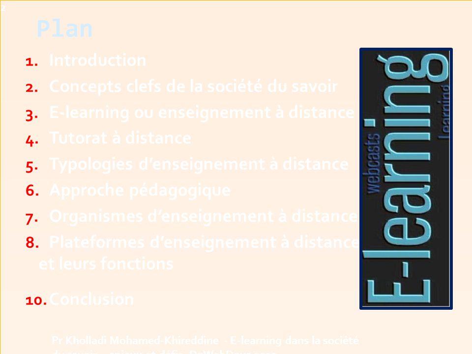 1.Introduction 2. Concepts clefs de la société du savoir 3.