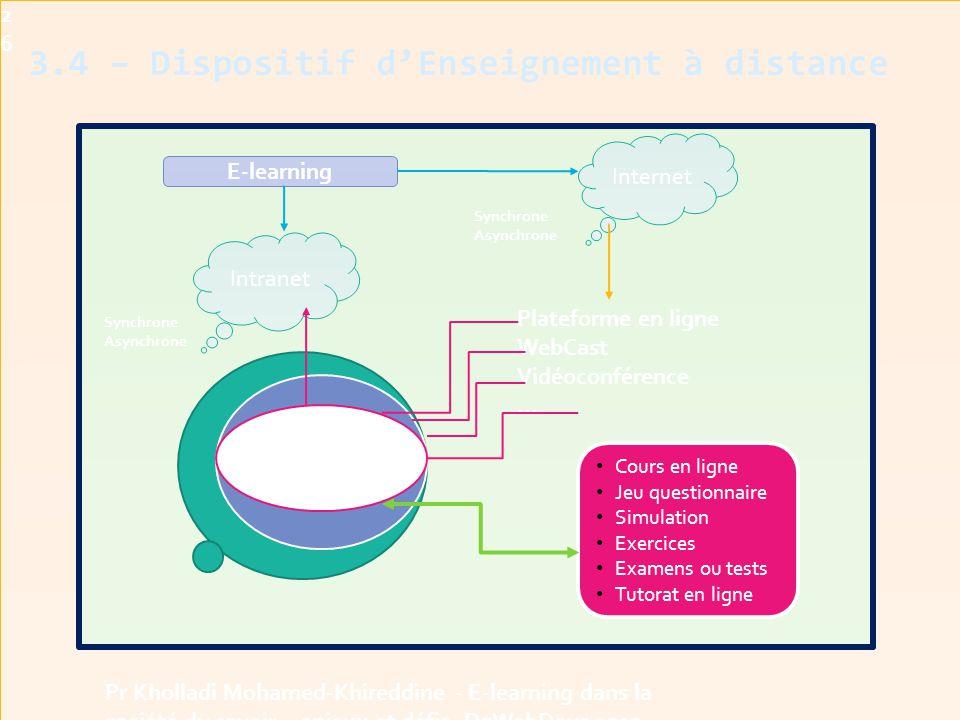 3.4 – Dispositif d'Enseignement à distance26 Pr Kholladi Mohamed-Khireddine - E-learning dans la société du savoir - enjeux et défis -DzWebDays 2012 E-learning Intranet Internet Dispositif d'enseignement à distance interactif Cours en ligne Jeu questionnaire Simulation Exercices Examens ou tests Tutorat en ligne Plateforme en ligne WebCast Vidéoconférence … Synchrone Asynchrone Synchrone Asynchrone