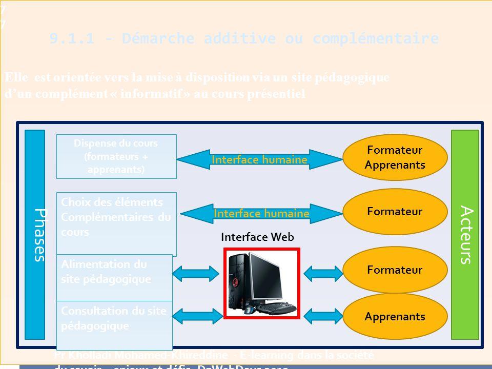 Elle est orientée vers la mise à disposition via un site pédagogique d'un complément « informatif » au cours présentiel 9.1.1 - Démarche additive ou complémentaire77 Pr Kholladi Mohamed-Khireddine - E-learning dans la société du savoir - enjeux et défis -DzWebDays 2012 Phases Acteurs Dispense du cours (formateurs + apprenants) Choix des éléments Complémentaires du cours Alimentation du site pédagogique Consultation du site pédagogique Formateur Apprenants Formateur Apprenants Interface humaine Interface Web