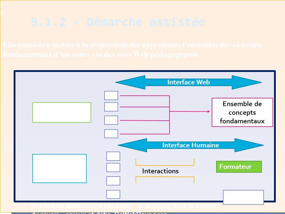 Elle consiste à mettre à la disposition des apprenants l'ensemble des concepts fondamentaux d'un cours via des sites Web pédagogiques.