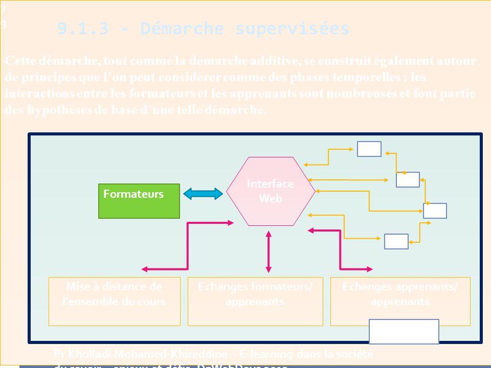 Cette démarche, tout comme la démarche additive, se construit également autour de principes que l'on peut considérer comme des phases temporelles : les interactions entre les formateurs et les apprenants sont nombreuses et font partie des hypothèses de base d'une telle démarche.