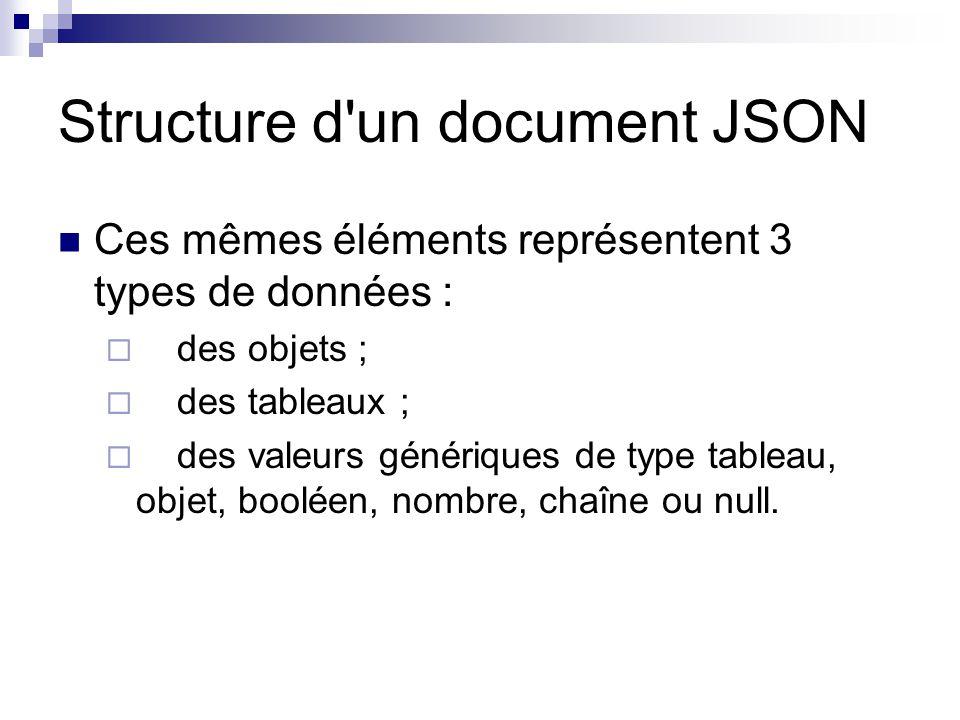 Structure d un document JSON Ces mêmes éléments représentent 3 types de données :  des objets ;  des tableaux ;  des valeurs génériques de type tableau, objet, booléen, nombre, chaîne ou null.