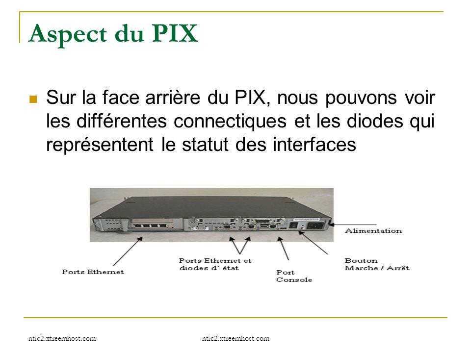 ntic2.xtreemhost.com Aspect du PIX Sur la face arrière du PIX, nous pouvons voir les différentes connectiques et les diodes qui représentent le statut