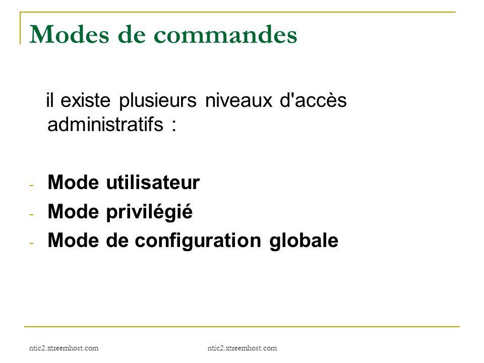 ntic2.xtreemhost.com Modes de commandes il existe plusieurs niveaux d'accès administratifs : - Mode utilisateur - Mode privilégié - Mode de configurat