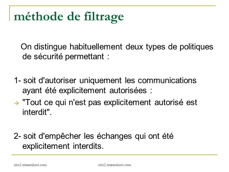 ntic2.xtreemhost.com méthode de filtrage On distingue habituellement deux types de politiques de sécurité permettant : 1- soit d'autoriser uniquement
