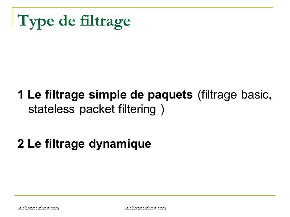 ntic2.xtreemhost.com Le filtrage simple de paquets Il se base sur la couche 3 du modèle OSI Il analyse les en-têtes de chaque paquet de données (datagramme) échangé entre une machine du réseau interne et une machine extérieure.paquet de données les en-têtes suivants, systématiquement analysés par le Firewall : 1- adresse IP de la machine émettrice 2- adresse IP de la machine réceptrice 3- type de paquet (TCP, UDP, etc.)TCPUDP 4- numéro de port (rappel: un port est unport numéro associé à un service ou une application réseau) identifier la machine émettrice et la machine cible indication sur le type de service utilisé