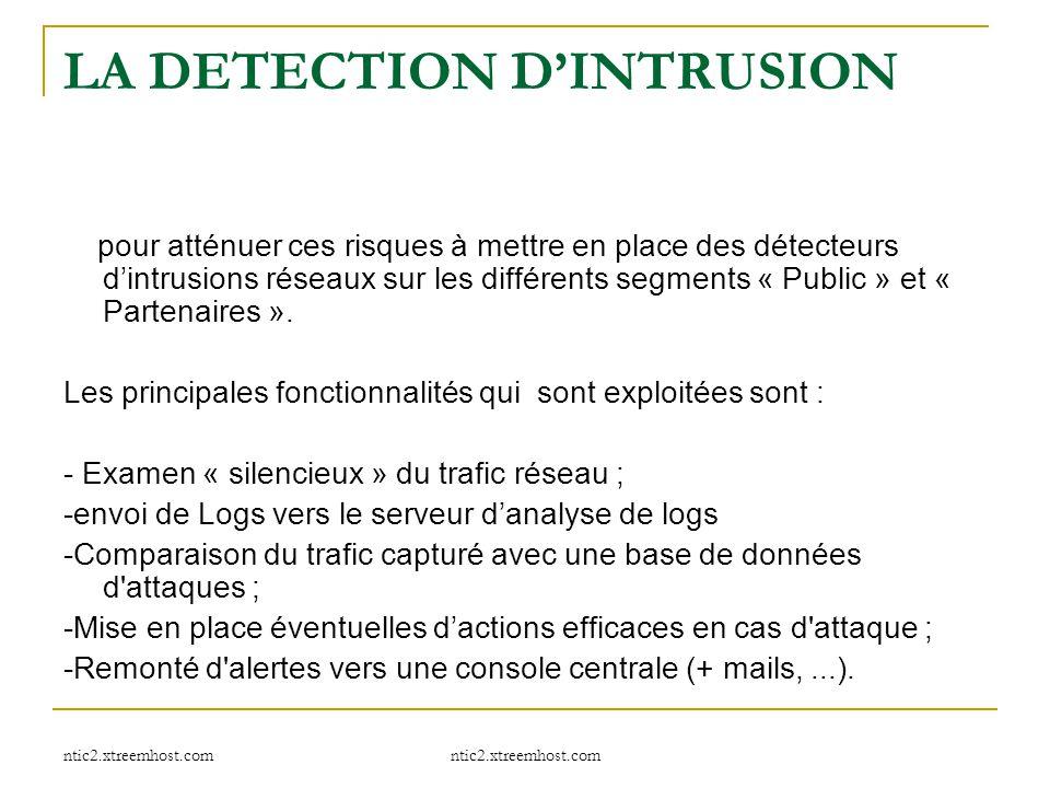 ntic2.xtreemhost.com LA DETECTION D'INTRUSION pour atténuer ces risques à mettre en place des détecteurs d'intrusions réseaux sur les différents segme