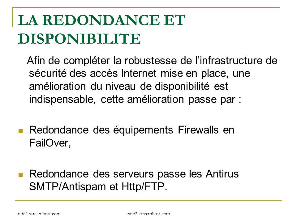 ntic2.xtreemhost.com LA REDONDANCE ET DISPONIBILITE Afin de compléter la robustesse de l'infrastructure de sécurité des accès Internet mise en place,
