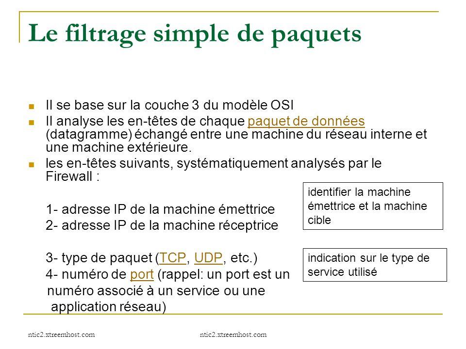 ntic2.xtreemhost.com Le filtrage simple de paquets Il se base sur la couche 3 du modèle OSI Il analyse les en-têtes de chaque paquet de données (datag