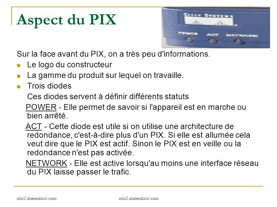 ntic2.xtreemhost.com Aspect du PIX Sur la face arrière du PIX, nous pouvons voir les différentes connectiques et les diodes qui représentent le statut des interfaces