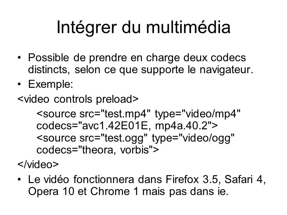 Intégrer du multimédia Possible de prendre en charge deux codecs distincts, selon ce que supporte le navigateur.