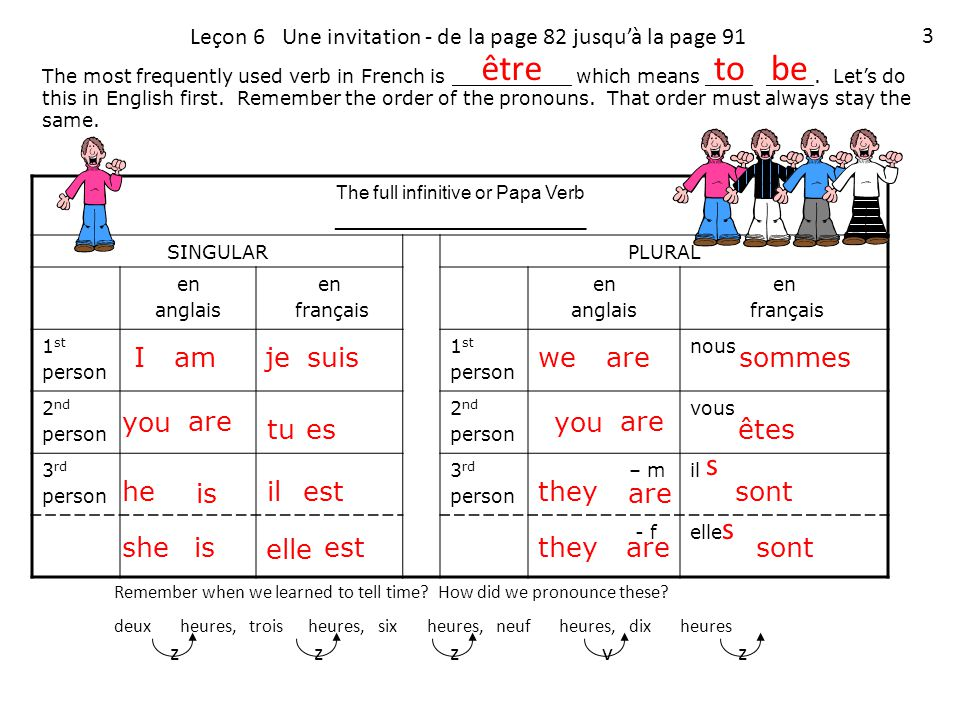The most frequently used verb in French is __________ which means ____ ____.
