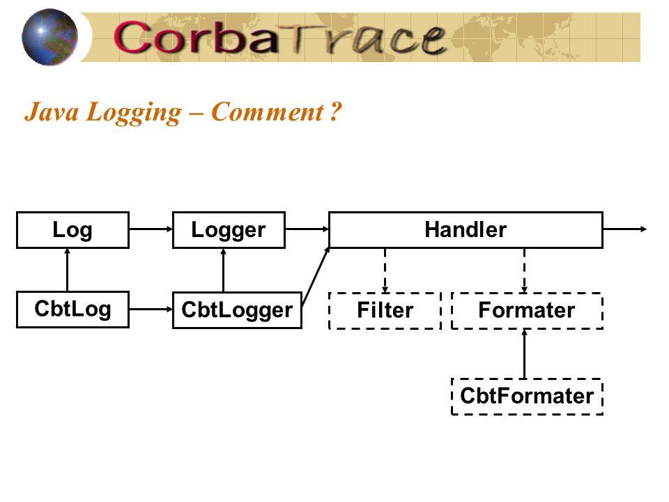 Java Logging – Comment Filter Formater LoggerHandlerLog CbtFormater CbtLogCbtLogger