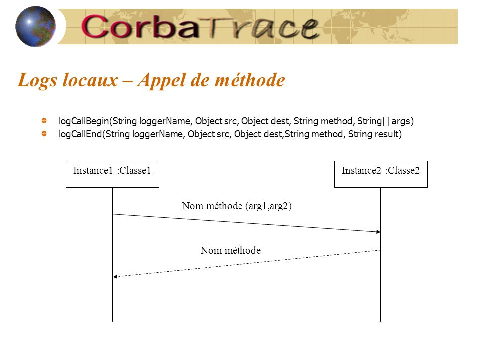 Logs locaux – Appel de méthode logCallBegin(String loggerName, Object src, Object dest, String method, String[] args) logCallEnd(String loggerName, Object src, Object dest,String method, String result) Instance1 :Classe1Instance2 :Classe2 Nom méthode (arg1,arg2) Nom méthode