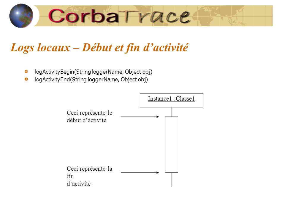 Logs locaux – Début et fin d'activité logActivityBegin(String loggerName, Object obj) logActivityEnd(String loggerName, Object obj) Instance1 :Classe1 Ceci représente le début d'activité Ceci représente la fin d'activité