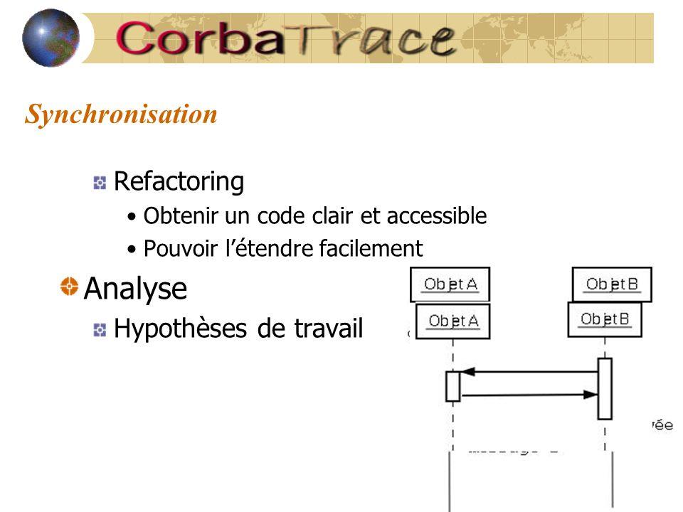 Synchronisation Refactoring Obtenir un code clair et accessible Pouvoir l'étendre facilement Analyse Hypothèses de travail