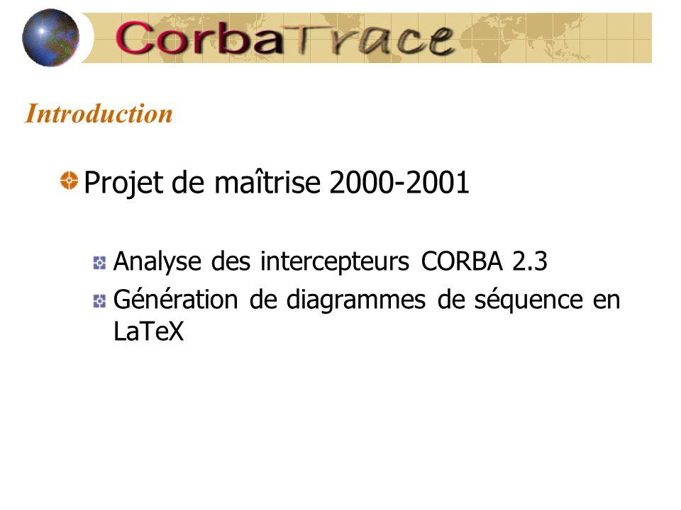 Introduction Projet de maîtrise 2000-2001 Analyse des intercepteurs CORBA 2.3 Génération de diagrammes de séquence en LaTeX