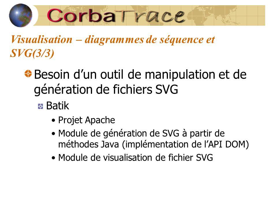 Visualisation – diagrammes de séquence et SVG(3/3) Besoin d'un outil de manipulation et de génération de fichiers SVG Batik Projet Apache Module de génération de SVG à partir de méthodes Java (implémentation de l'API DOM) Module de visualisation de fichier SVG