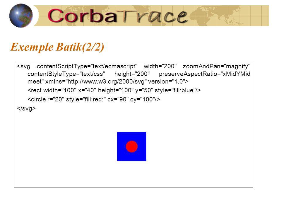 Exemple Batik(2/2)