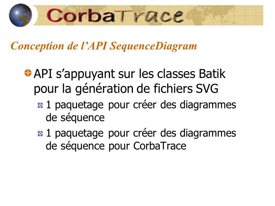 Conception de l'API SequenceDiagram API s'appuyant sur les classes Batik pour la génération de fichiers SVG 1 paquetage pour créer des diagrammes de séquence 1 paquetage pour créer des diagrammes de séquence pour CorbaTrace