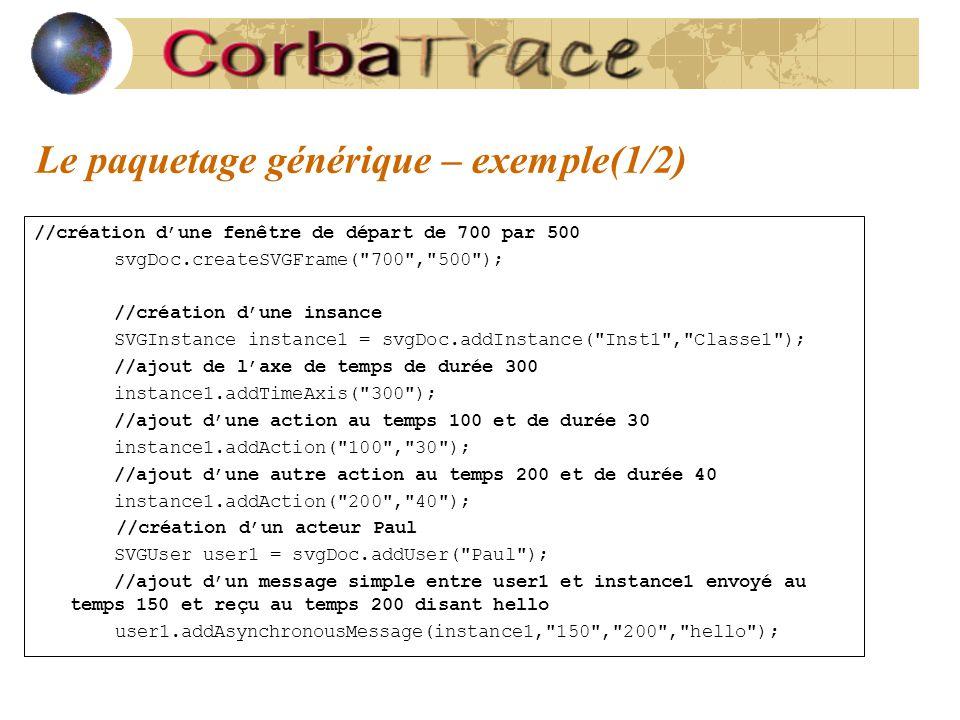 Le paquetage générique – exemple(1/2) //création d'une fenêtre de départ de 700 par 500 svgDoc.createSVGFrame( 700 , 500 ); //création d'une insance SVGInstance instance1 = svgDoc.addInstance( Inst1 , Classe1 ); //ajout de l'axe de temps de durée 300 instance1.addTimeAxis( 300 ); //ajout d'une action au temps 100 et de durée 30 instance1.addAction( 100 , 30 ); //ajout d'une autre action au temps 200 et de durée 40 instance1.addAction( 200 , 40 ); //création d'un acteur Paul SVGUser user1 = svgDoc.addUser( Paul ); //ajout d'un message simple entre user1 et instance1 envoyé au temps 150 et reçu au temps 200 disant hello user1.addAsynchronousMessage(instance1, 150 , 200 , hello );
