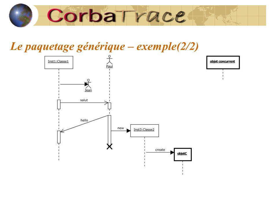 Le paquetage générique – exemple(2/2)