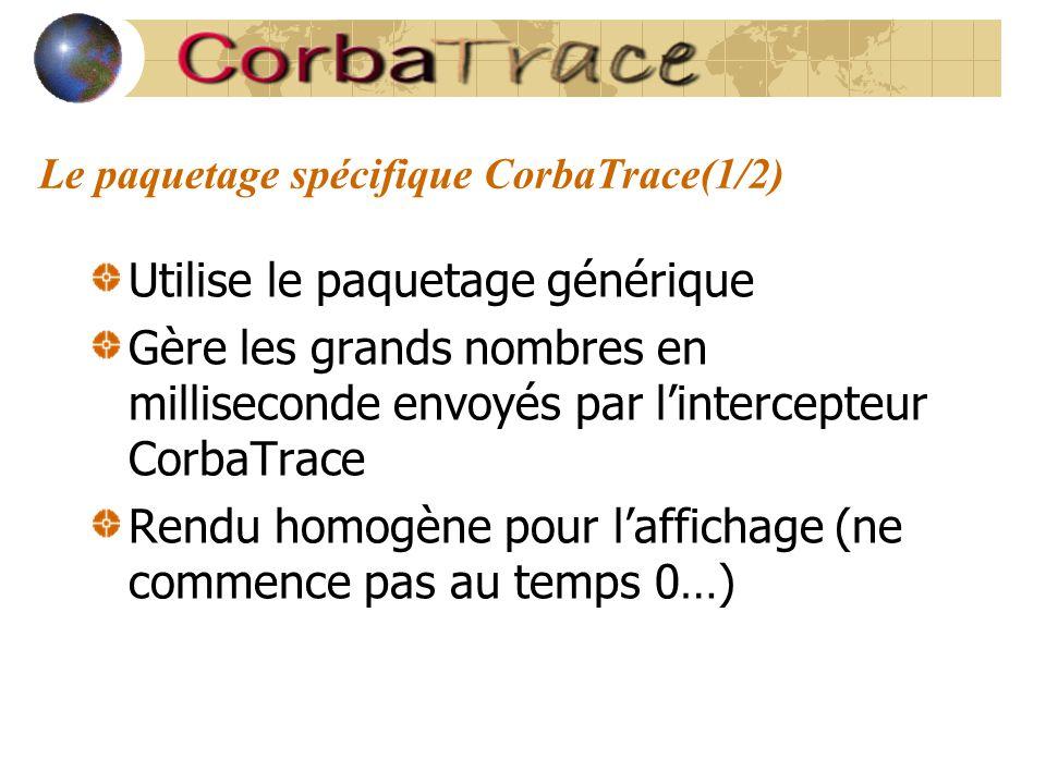 Le paquetage spécifique CorbaTrace(1/2) Utilise le paquetage générique Gère les grands nombres en milliseconde envoyés par l'intercepteur CorbaTrace Rendu homogène pour l'affichage (ne commence pas au temps 0…)
