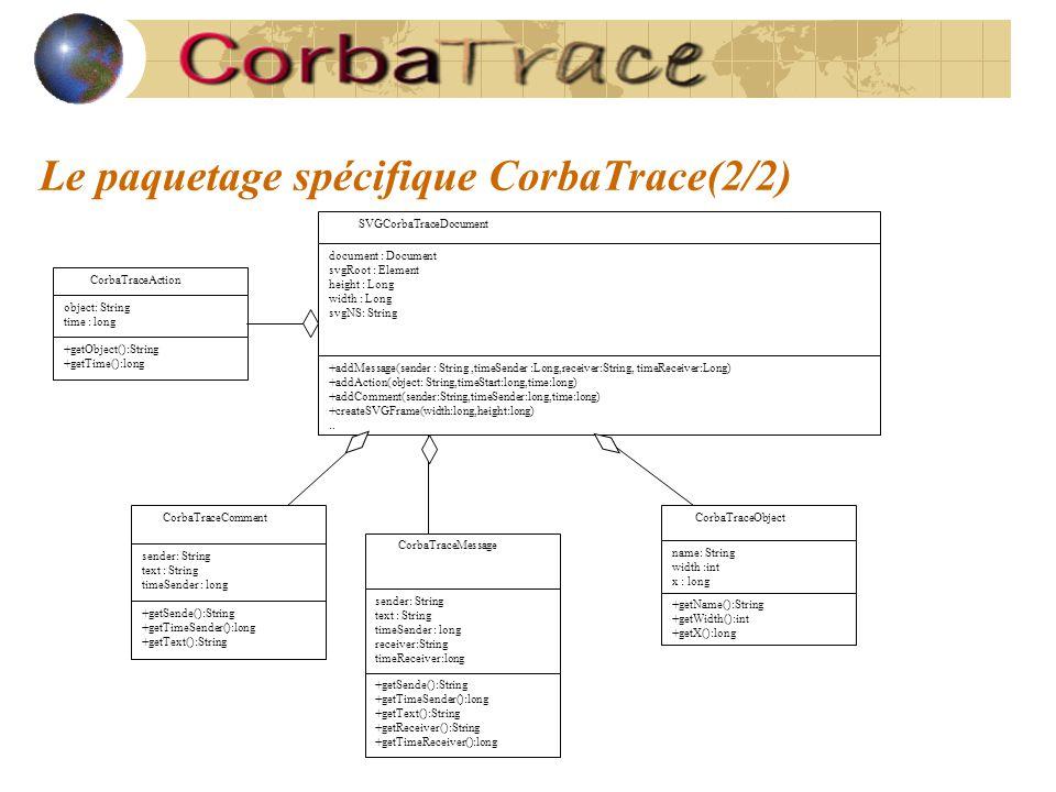 Le paquetage spécifique CorbaTrace(2/2) CorbaTraceAction object: String time : long +getObject():String +getTime():long CorbaTraceComment sender: Stri