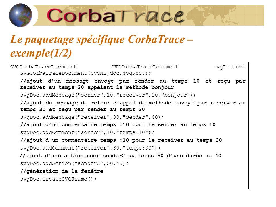 Le paquetage spécifique CorbaTrace – exemple(1/2) SVGCorbaTraceDocument SVGCorbaTraceDocument svgDoc=new SVGCorbaTraceDocument(svgNS,doc,svgRoot); //ajout d'un message envoyé par sender au temps 10 et reçu par receiver au temps 20 appelant la méthode bonjour svgDoc.addMessage( sender ,10, receiver ,20, bonjour ); //ajout du message de retour d'appel de méthode envoyé par receiver au temps 30 et reçu par sender au temps 20 svgDoc.addMessage( receiver ,30, sender ,40); //ajout d'un commentaire temps :10 pour le sender au temps 10 svgDoc.addComment( sender ,10, temps:10 ); //ajout d'un commentaire temps :30 pour le receiver au temps 30 svgDoc.addComment( receiver ,30, temps:30 ); //ajout d'une action pour sender2 au temps 50 d'une durée de 40 svgDoc.addAction( sender2 ,50,40); //génération de la fenêtre svgDoc.createSVGFrame();